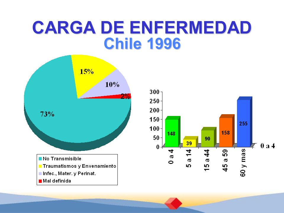 Juan Pérez Díaz Juan Pérez FREEZER Tº-20 PREPARACIÓN DE MUESTRAS DE SANGRE ENS 2003 LABORATORIOS REGIONALES REFRIGERAR Tº 4- 8º NO Congelar CENTRIFUGAR temperatura: ambiente, 3000rpm Duración: 5 min TRASLADO REFRIGERADO ALICUOTAR SEROTECA: Al MENOS 3 TUBOS con 300 uL c/u (con parafilm) Lab.