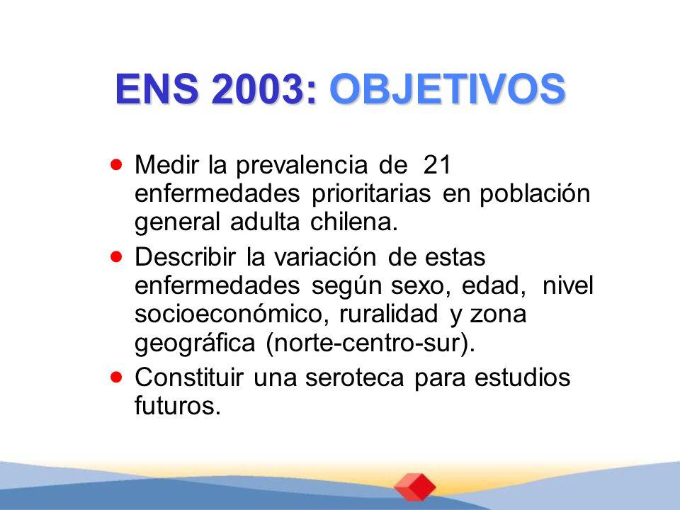 ENS 2003: OBJETIVOS Medir la prevalencia de 21 enfermedades prioritarias en población general adulta chilena. Describir la variación de estas enfermed