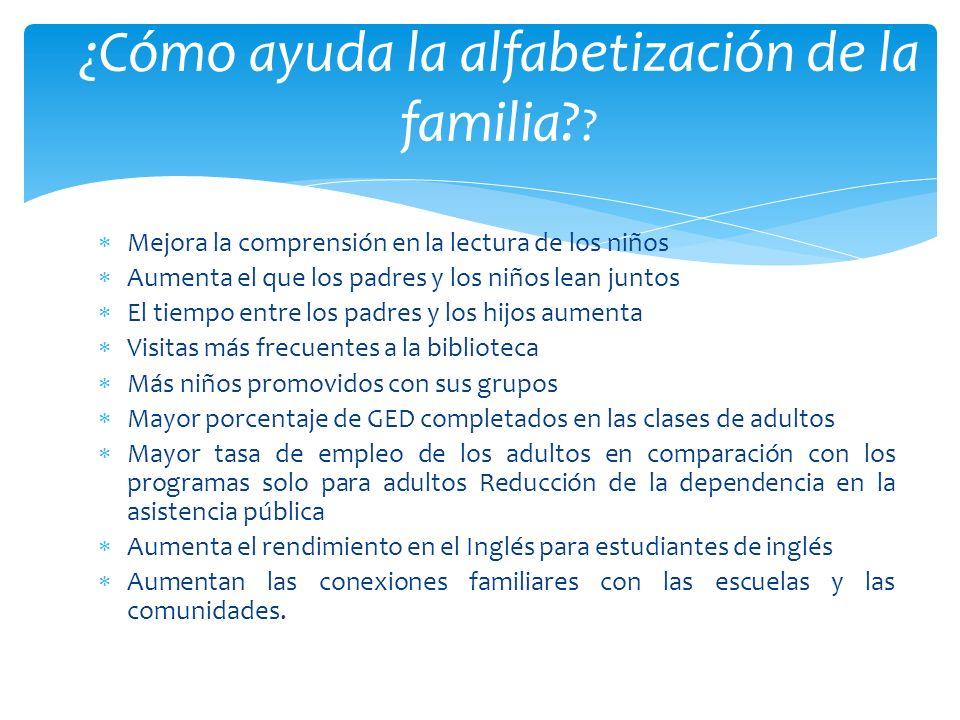 ¿Cómo ayuda la alfabetización de la familia? ? Mejora la comprensión en la lectura de los niños Aumenta el que los padres y los niños lean juntos El t