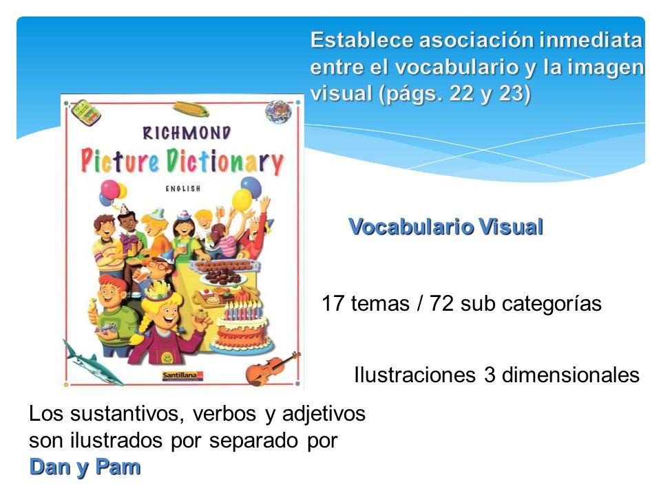 Vocabulario Visual 17 temas / 72 sub categorías Ilustraciones 3 dimensionales Los sustantivos, verbos y adjetivos son ilustrados por separado por Dan