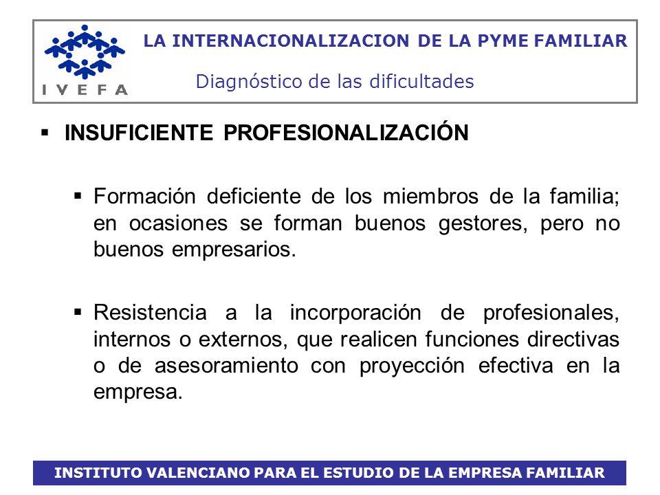 INSTITUTO VALENCIANO PARA EL ESTUDIO DE LA EMPRESA FAMILIAR LA INTERNACIONALIZACION DE LA PYME FAMILIAR Diagnóstico de las dificultades INSUFICIENTE P