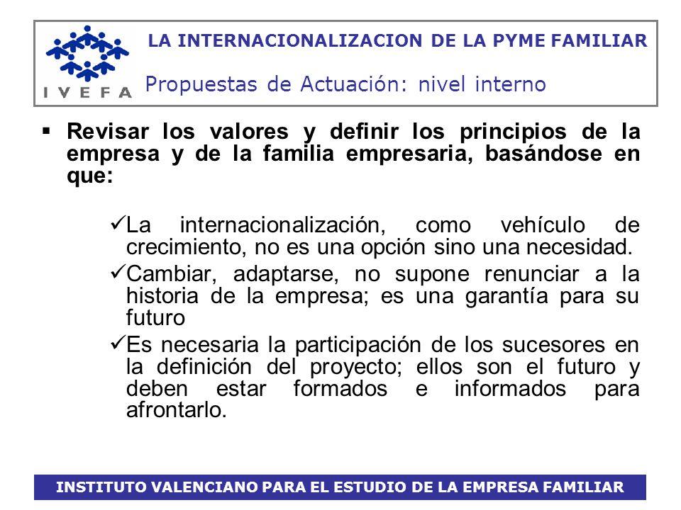 INSTITUTO VALENCIANO PARA EL ESTUDIO DE LA EMPRESA FAMILIAR LA INTERNACIONALIZACION DE LA PYME FAMILIAR Propuestas de Actuación: nivel interno Revisar