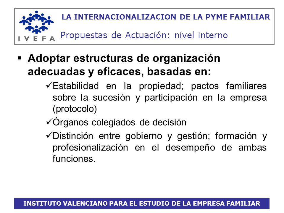 INSTITUTO VALENCIANO PARA EL ESTUDIO DE LA EMPRESA FAMILIAR LA INTERNACIONALIZACION DE LA PYME FAMILIAR Propuestas de Actuación: nivel interno Adoptar