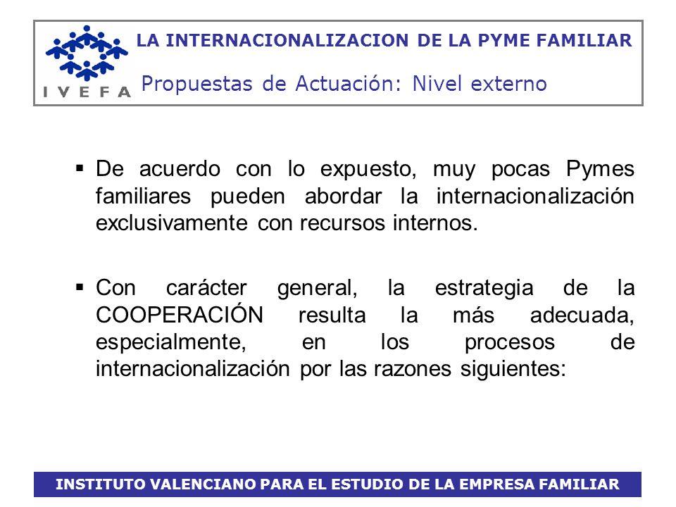 INSTITUTO VALENCIANO PARA EL ESTUDIO DE LA EMPRESA FAMILIAR LA INTERNACIONALIZACION DE LA PYME FAMILIAR Propuestas de Actuación: Nivel externo De acue