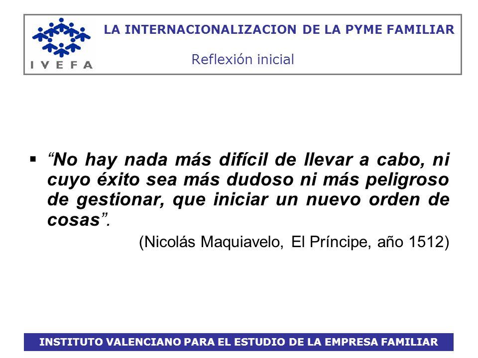 INSTITUTO VALENCIANO PARA EL ESTUDIO DE LA EMPRESA FAMILIAR LA INTERNACIONALIZACION DE LA PYME FAMILIAR Propuestas de Actuación: nivel externo Principales modalidades de cooperación: Joint Venture Consorcios de exportación Agrupaciones de Interés Económico (AIE) Centrales de compra Cluster Unión Temporal Empresas (UTE)