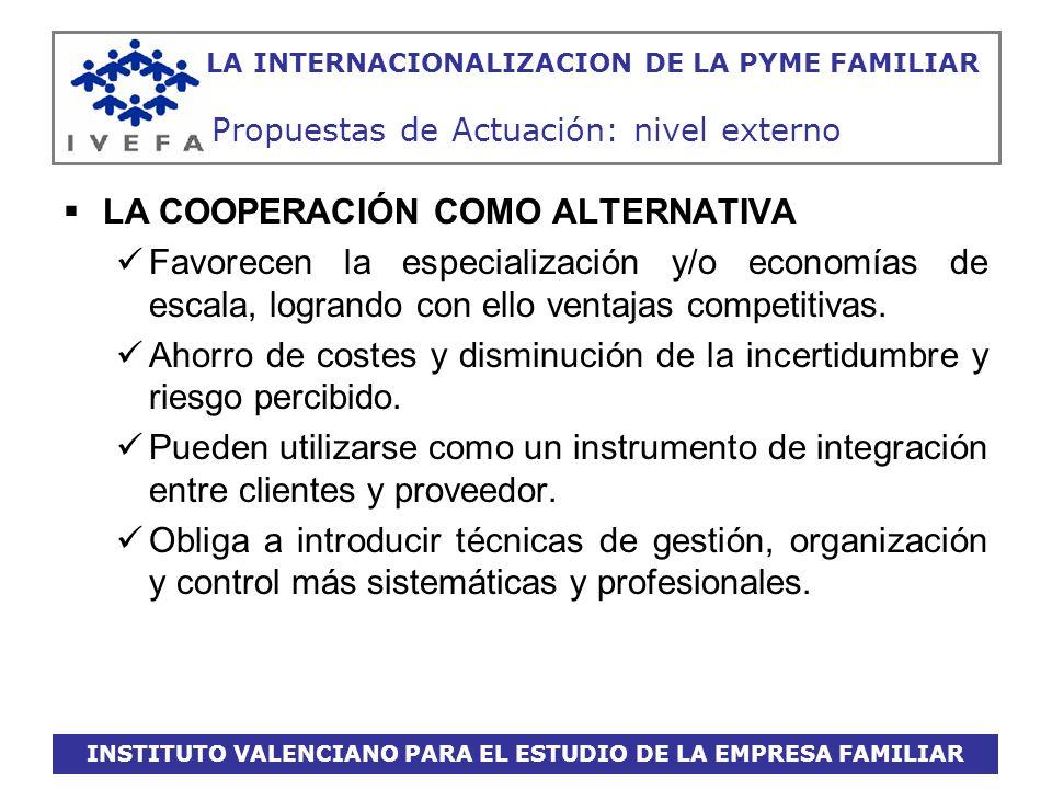 INSTITUTO VALENCIANO PARA EL ESTUDIO DE LA EMPRESA FAMILIAR LA INTERNACIONALIZACION DE LA PYME FAMILIAR Propuestas de Actuación: nivel externo LA COOP