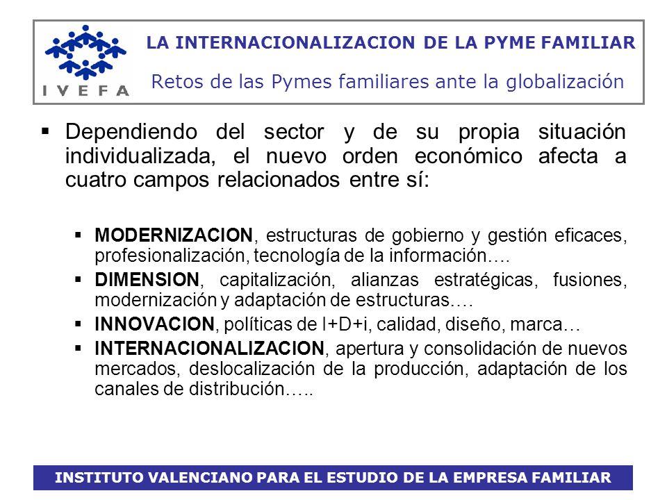 INSTITUTO VALENCIANO PARA EL ESTUDIO DE LA EMPRESA FAMILIAR LA INTERNACIONALIZACION DE LA PYME FAMILIAR Propuestas de Actuación: nivel interno Revisar los valores y definir los principios de la empresa y de la familia empresaria, basándose en que: La internacionalización, como vehículo de crecimiento, no es una opción sino una necesidad.