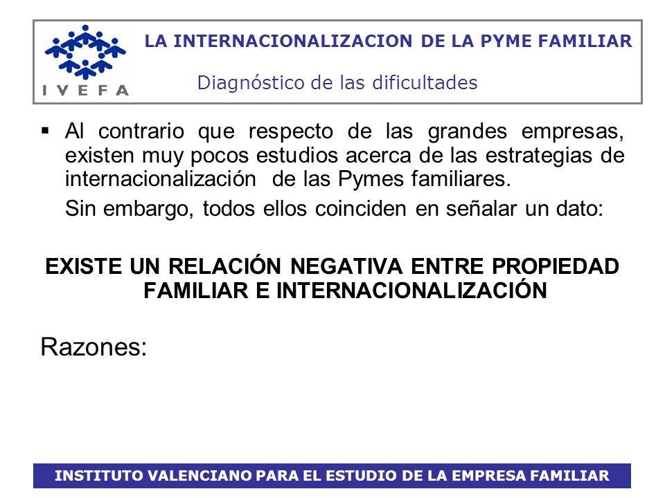 INSTITUTO VALENCIANO PARA EL ESTUDIO DE LA EMPRESA FAMILIAR LA INTERNACIONALIZACION DE LA PYME FAMILIAR Diagnóstico de las dificultades Al contrario q