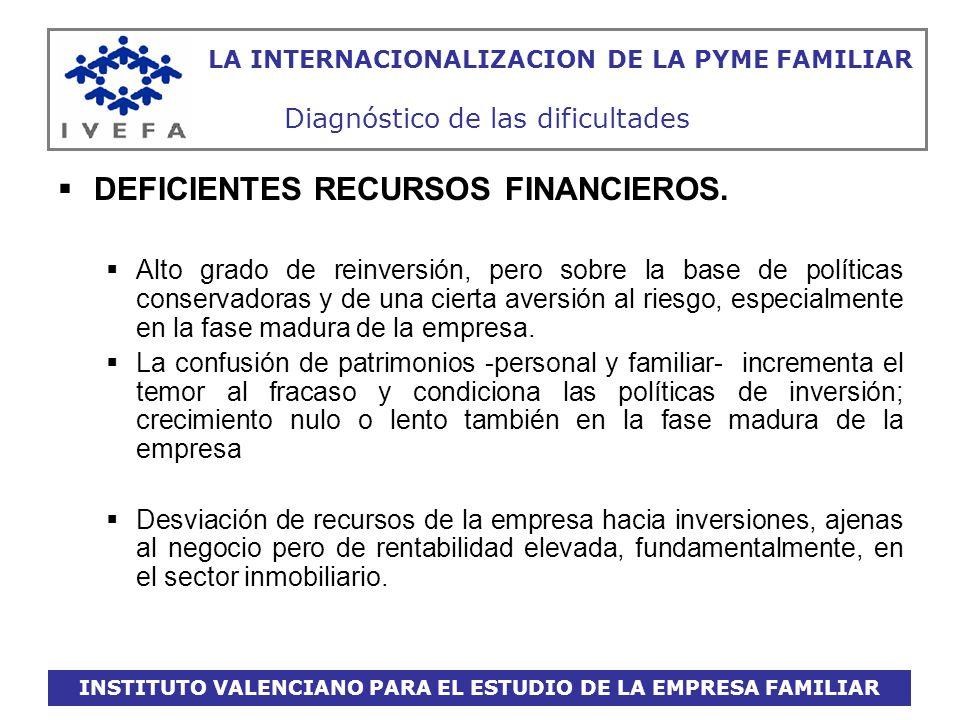 INSTITUTO VALENCIANO PARA EL ESTUDIO DE LA EMPRESA FAMILIAR LA INTERNACIONALIZACION DE LA PYME FAMILIAR Diagnóstico de las dificultades DEFICIENTES RE
