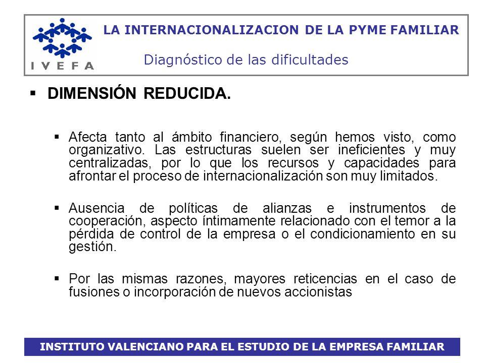 INSTITUTO VALENCIANO PARA EL ESTUDIO DE LA EMPRESA FAMILIAR LA INTERNACIONALIZACION DE LA PYME FAMILIAR Diagnóstico de las dificultades DIMENSIÓN REDU