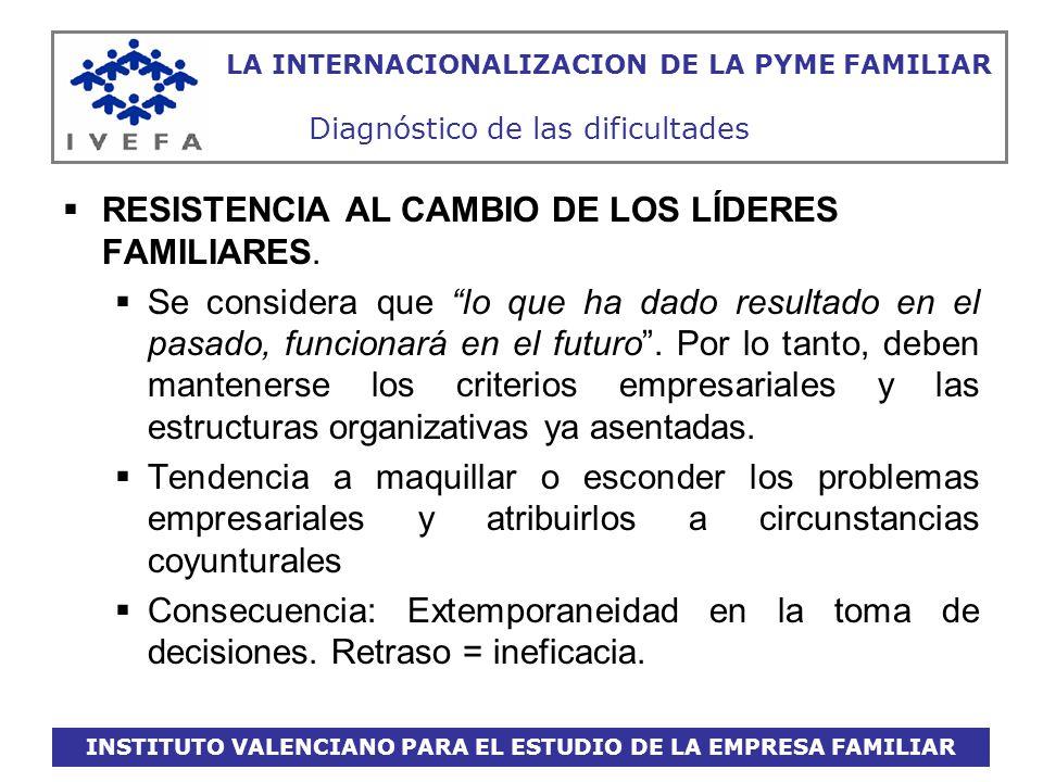 INSTITUTO VALENCIANO PARA EL ESTUDIO DE LA EMPRESA FAMILIAR LA INTERNACIONALIZACION DE LA PYME FAMILIAR Propuestas de Actuación: Nivel externo De acuerdo con lo expuesto, muy pocas Pymes familiares pueden abordar la internacionalización exclusivamente con recursos internos.