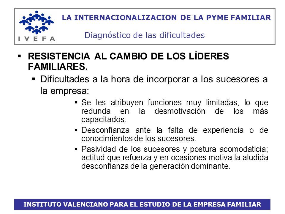 INSTITUTO VALENCIANO PARA EL ESTUDIO DE LA EMPRESA FAMILIAR LA INTERNACIONALIZACION DE LA PYME FAMILIAR Propuestas de Actuación: nivel externo LA COOPERACIÓN COMO ALTERNATIVA Permite conservar la propiedad y el control en la empresa por la familia empresaria.