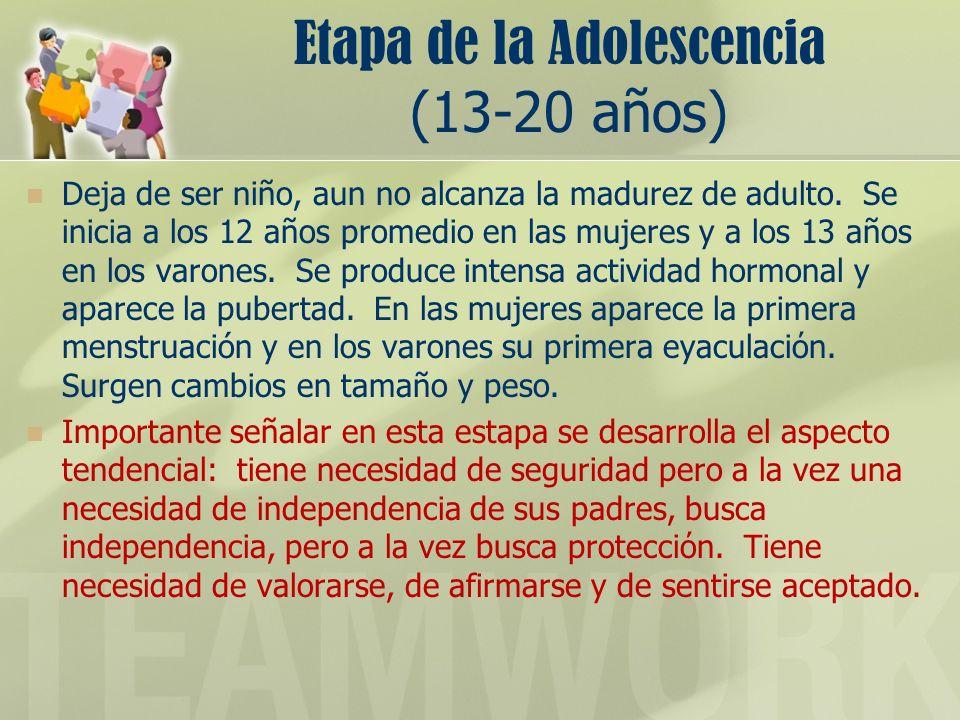 Etapa de la Adolescencia (13-20 años) Deja de ser niño, aun no alcanza la madurez de adulto. Se inicia a los 12 años promedio en las mujeres y a los 1