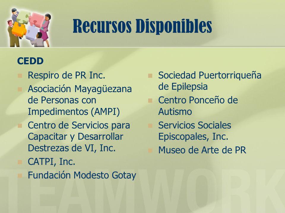 Recursos Disponibles CEDD Respiro de PR Inc. Asociación Mayagüezana de Personas con Impedimentos (AMPI) Centro de Servicios para Capacitar y Desarroll