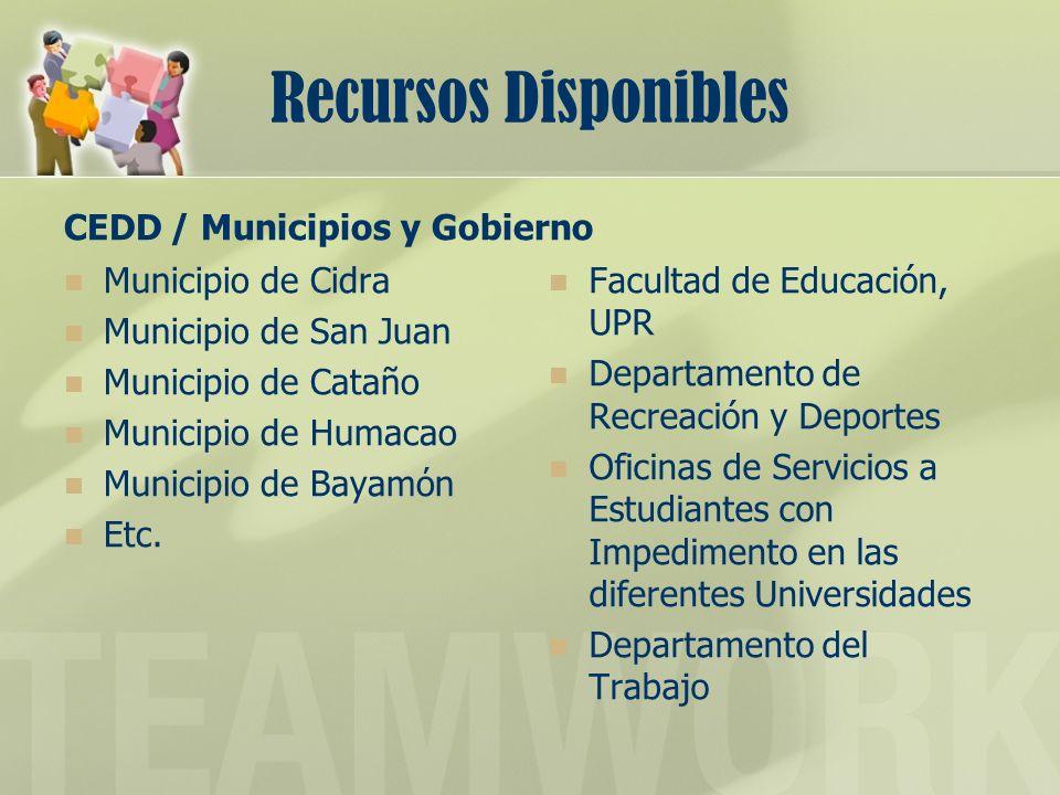 Recursos Disponibles CEDD/ Municipios y Gobierno Municipio de Cidra Municipio de San Juan Municipio de Cataño Municipio de Humacao Municipio de Bayam