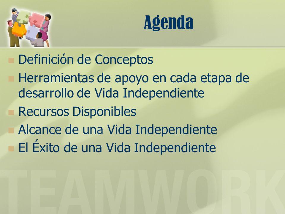 Agenda Definición de Conceptos Herramientas de apoyo en cada etapa de desarrollo de Vida Independiente Recursos Disponibles Alcance de una Vida Indepe