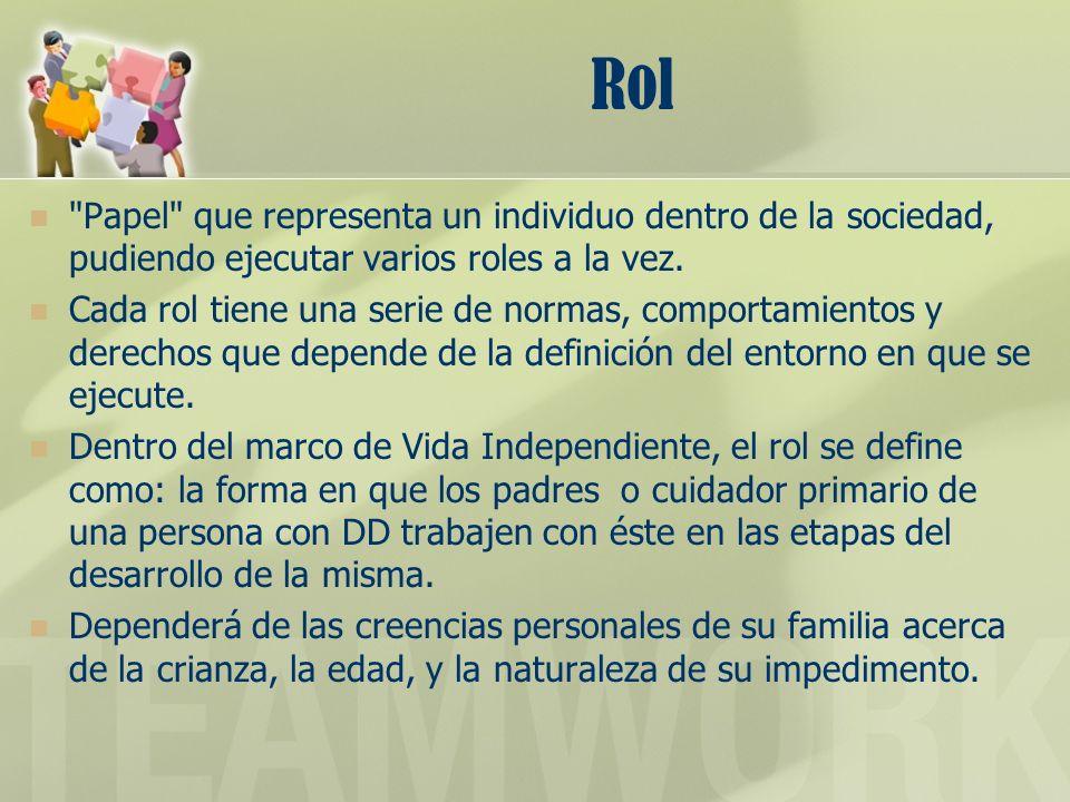 Rol Papel que representa un individuo dentro de la sociedad, pudiendo ejecutar varios roles a la vez.