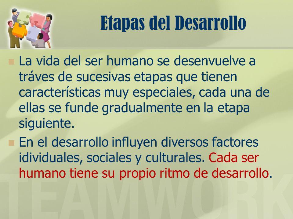 Recursos Disponibles Organizaciones Sin Fines de Lucro APNI MAVI CEVI Acción Social de PR (ASPRI) PARES EDUCAVIPRO, Inc.