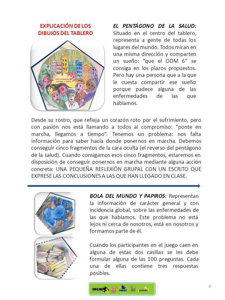 BOLA DEL MUNDO Y PAPIROS: Representan la información de carácter general y con incidencia global, sobre las enfermedades de las que hablamos.