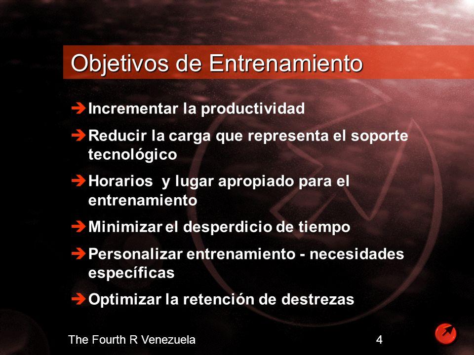 The Fourth R Venezuela 5 Soluciones Evaluación de necesidades Métodos efectivos de instrucción (variados): Tecnología de Entrenamiento Multimedia (CBT) Entrenamiento Guiado por Instructores (ILT) Recursos Pasivos de Instrucción: videos, libros, etc.