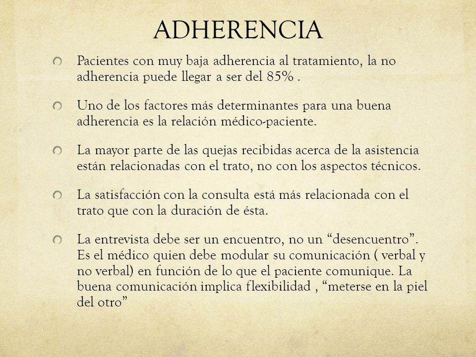 ADHERENCIA Pacientes con muy baja adherencia al tratamiento, la no adherencia puede llegar a ser del 85%. Uno de los factores más determinantes para u