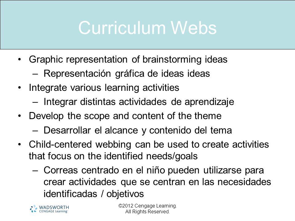 Curriculum Webs Graphic representation of brainstorming ideas –Representación gráfica de ideas ideas Integrate various learning activities –Integrar d