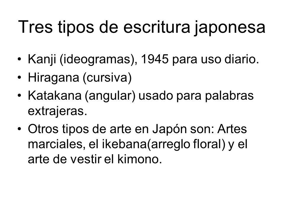 Tres tipos de escritura japonesa Kanji (ideogramas), 1945 para uso diario. Hiragana (cursiva) Katakana (angular) usado para palabras extrajeras. Otros