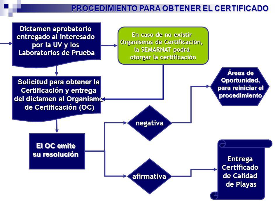 PROCEDIMIENTO PARA OBTENER EL CERTIFICADO Dictamen aprobatorio entregado al interesado por la UV y los Laboratorios de Prueba En caso de no existir Or