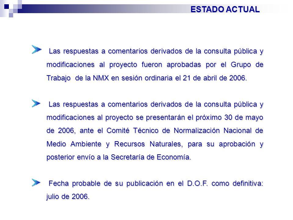 ESTADO ACTUAL Las respuestas a comentarios derivados de la consulta pública y modificaciones al proyecto fueron aprobadas por el Grupo de Trabajo de l