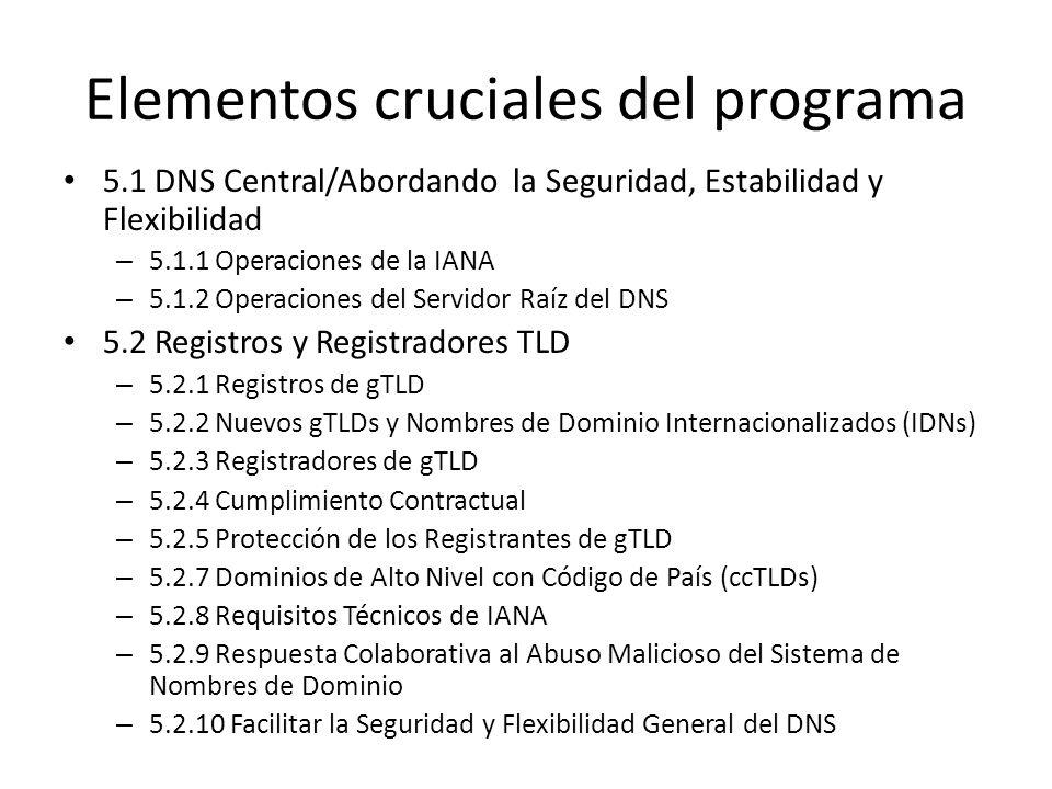 Elementos cruciales del programa 5.1 DNS Central/Abordando la Seguridad, Estabilidad y Flexibilidad – 5.1.1 Operaciones de la IANA – 5.1.2 Operaciones del Servidor Raíz del DNS 5.2 Registros y Registradores TLD – 5.2.1 Registros de gTLD – 5.2.2 Nuevos gTLDs y Nombres de Dominio Internacionalizados (IDNs) – 5.2.3 Registradores de gTLD – 5.2.4 Cumplimiento Contractual – 5.2.5 Protección de los Registrantes de gTLD – 5.2.7 Dominios de Alto Nivel con Código de País (ccTLDs) – 5.2.8 Requisitos Técnicos de IANA – 5.2.9 Respuesta Colaborativa al Abuso Malicioso del Sistema de Nombres de Dominio – 5.2.10 Facilitar la Seguridad y Flexibilidad General del DNS