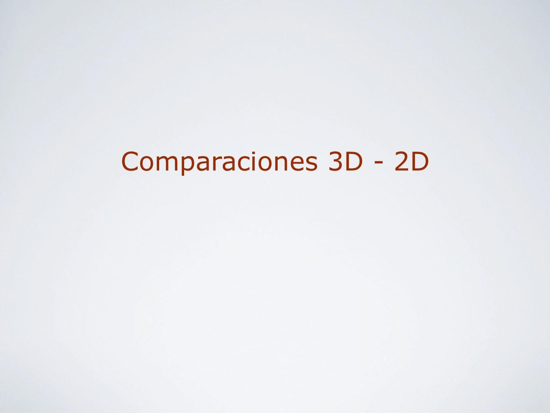 Comparaciones 3D - 2D