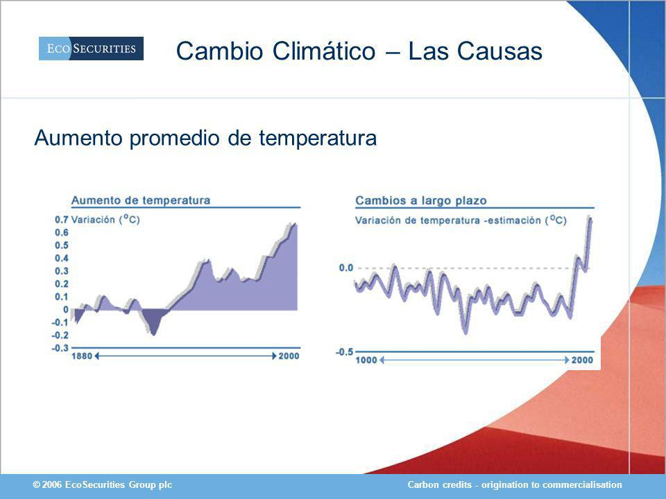 Carbon credits - origination to commercialisation© 2006 EcoSecurities Group plc Aumento promedio de temperatura Cambio Climático – Las Causas