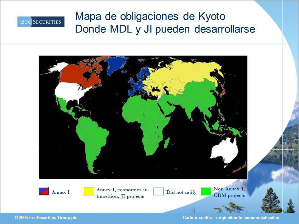 Carbon credits - origination to commercialisation© 2006 EcoSecurities Group plc Mapa de obligaciones de Kyoto Donde MDL y JI pueden desarrollarse Annex I Annex I, economies in transition, JI projects Did not ratify Non Annex I, CDM projects
