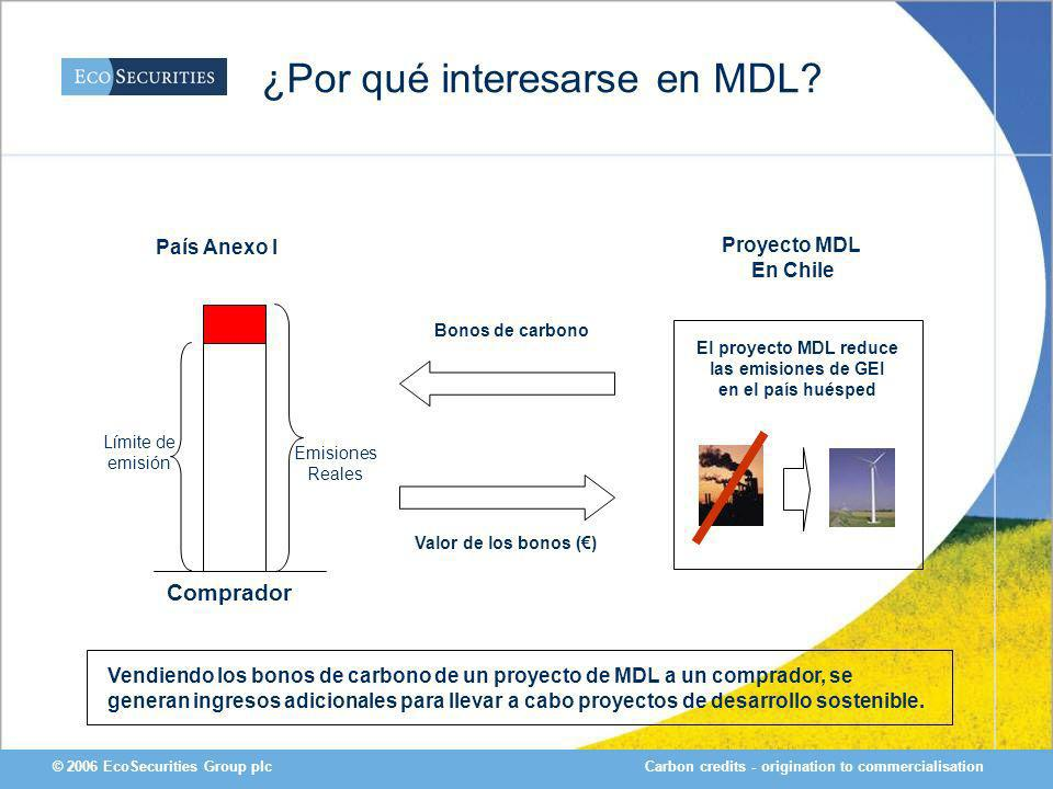 Carbon credits - origination to commercialisation© 2006 EcoSecurities Group plc ¿Por qué interesarse en MDL.