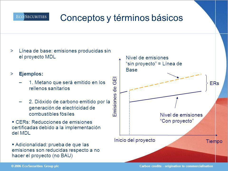 Carbon credits - origination to commercialisation© 2006 EcoSecurities Group plc Conceptos y términos básicos >Línea de base: emisiones producidas sin el proyecto MDL >Ejemplos: –1.