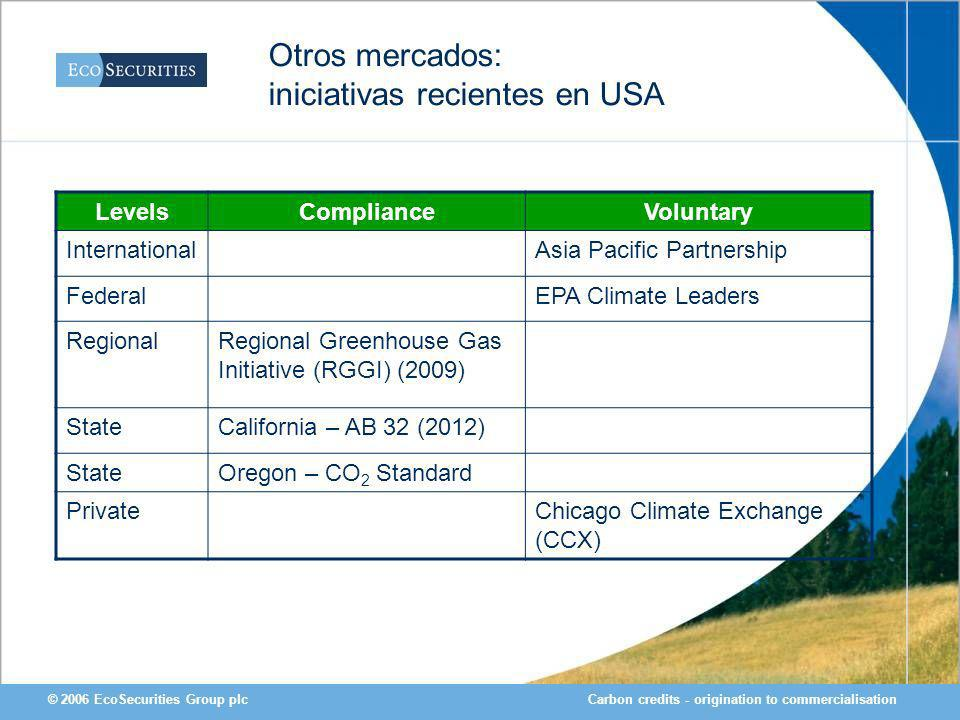 Carbon credits - origination to commercialisation© 2006 EcoSecurities Group plc Otros mercados: iniciativas recientes en USA LevelsComplianceVoluntary InternationalAsia Pacific Partnership FederalEPA Climate Leaders RegionalRegional Greenhouse Gas Initiative (RGGI) (2009) StateCalifornia – AB 32 (2012) StateOregon – CO 2 Standard PrivateChicago Climate Exchange (CCX)