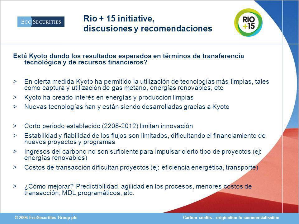Carbon credits - origination to commercialisation© 2006 EcoSecurities Group plc Está Kyoto dando los resultados esperados en términos de transferencia