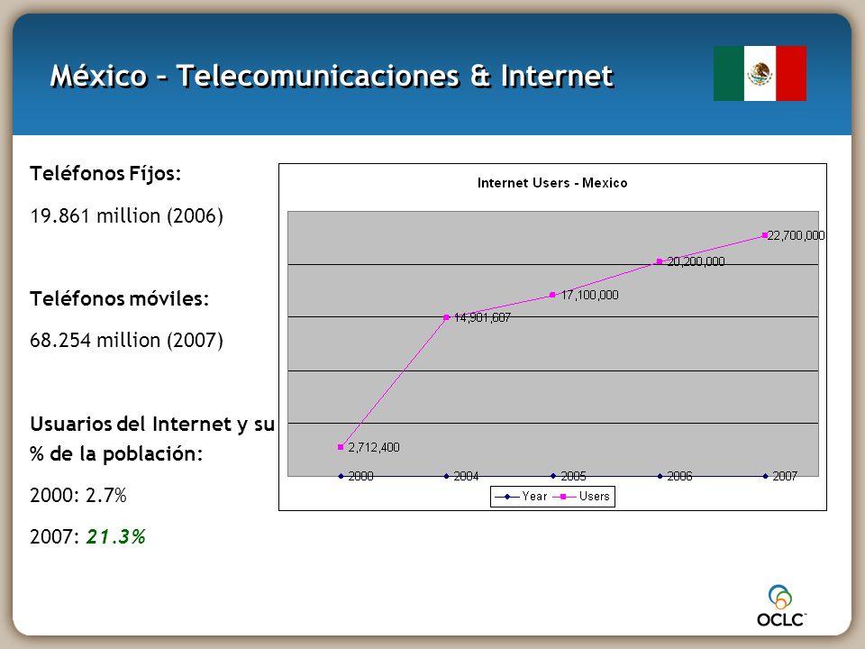 México – Telecomunicaciones & Internet Teléfonos Fíjos: 19.861 million (2006) Teléfonos móviles: 68.254 million (2007) Usuarios del Internet y su % de la población: 2000: 2.7% 2007: 21.3%