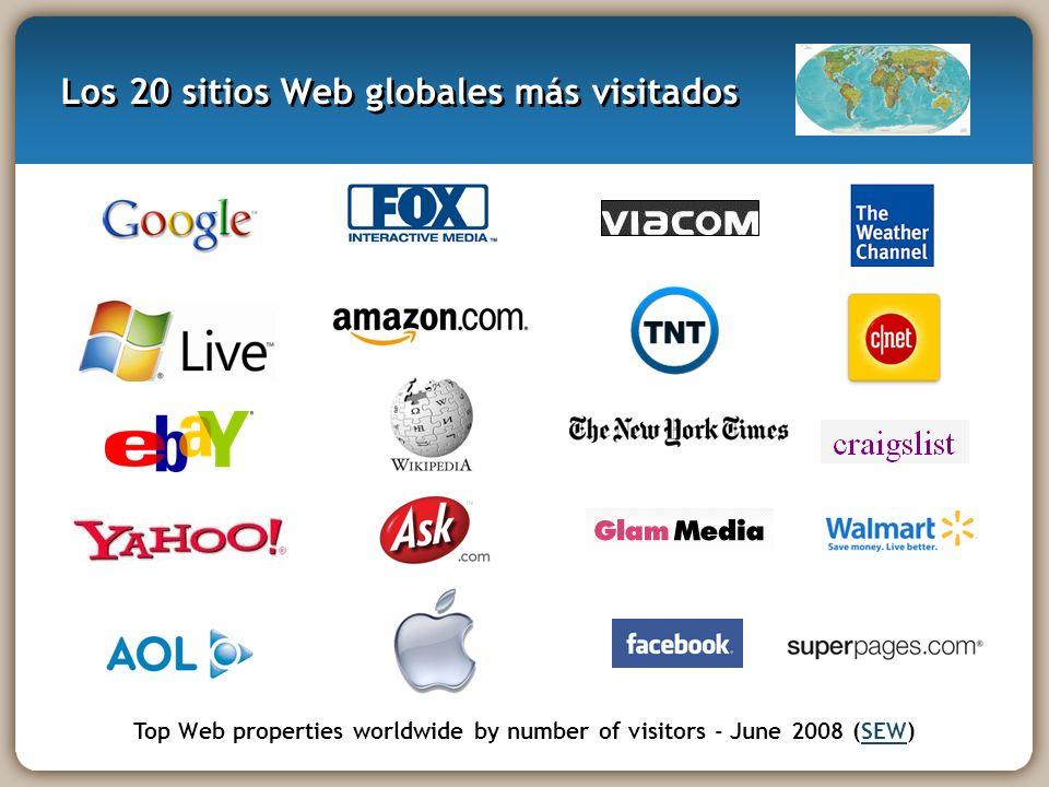 Los 20 sitios Web globales más visitados Top Web properties worldwide by number of visitors - June 2008 (SEW)SEW