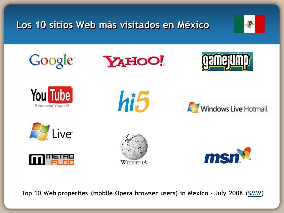 Los 10 sitios Web más visitados en México Top 10 Web properties (mobile Opera browser users) in Mexico - July 2008 (SMW)SMW