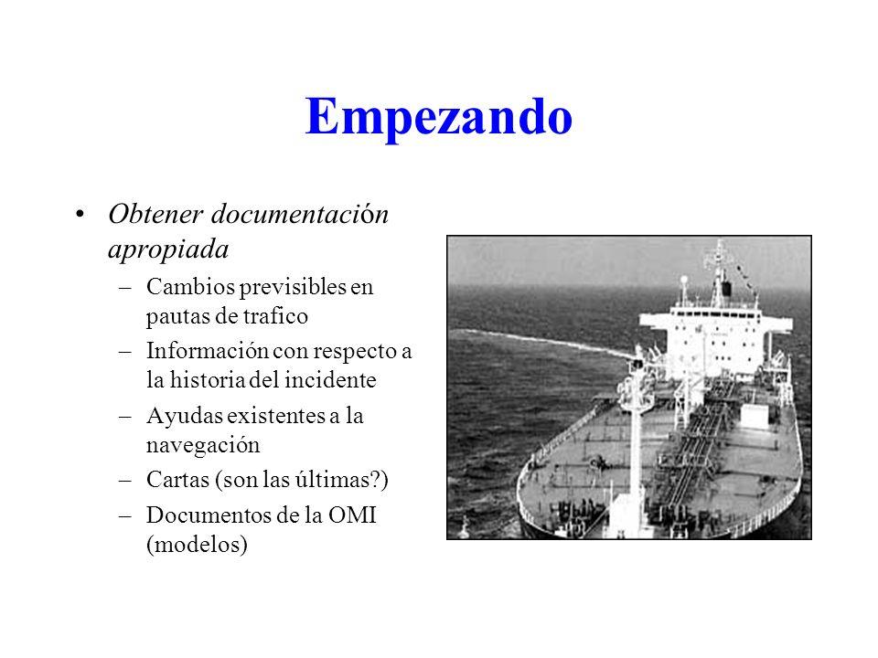 Empezando Obtener documentación apropiada –Cambios previsibles en pautas de trafico –Información con respecto a la historia del incidente –Ayudas exis
