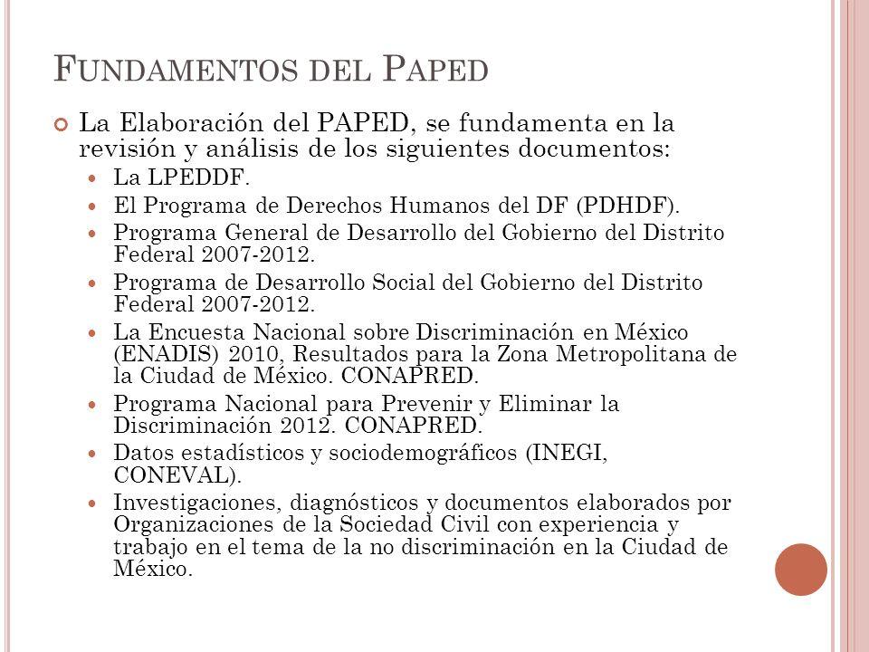 F UNDAMENTOS DEL P APED La Elaboración del PAPED, se fundamenta en la revisión y análisis de los siguientes documentos: La LPEDDF.