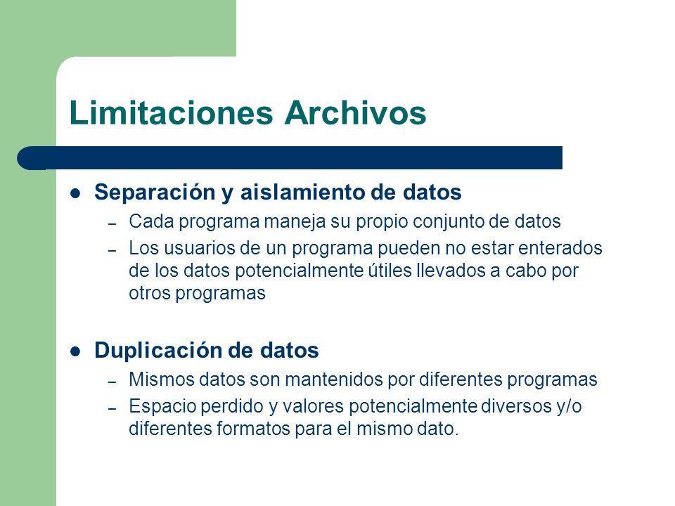 Limitaciones Archivos Separación y aislamiento de datos – Cada programa maneja su propio conjunto de datos – Los usuarios de un programa pueden no est