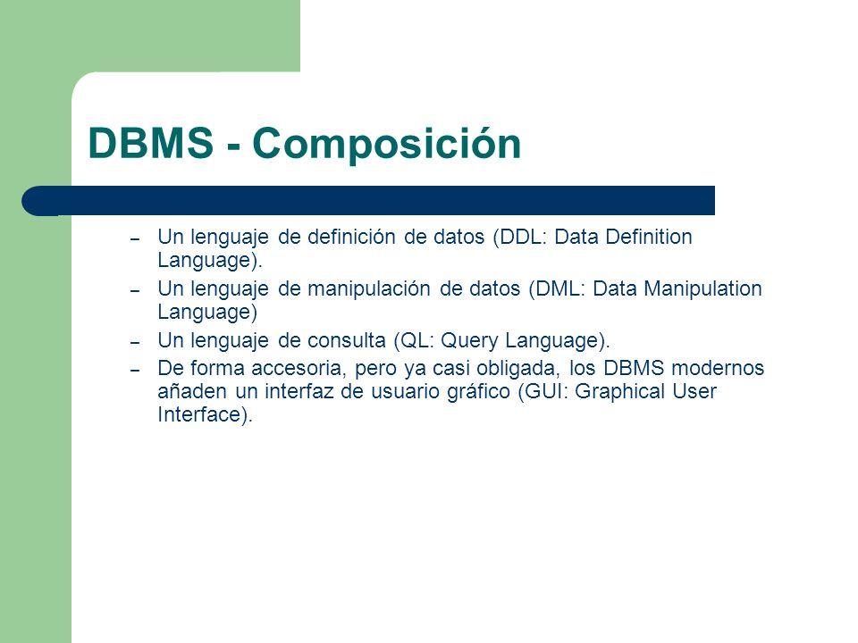 DBMS - Composición – Un lenguaje de definición de datos (DDL: Data Definition Language). – Un lenguaje de manipulación de datos (DML: Data Manipulatio