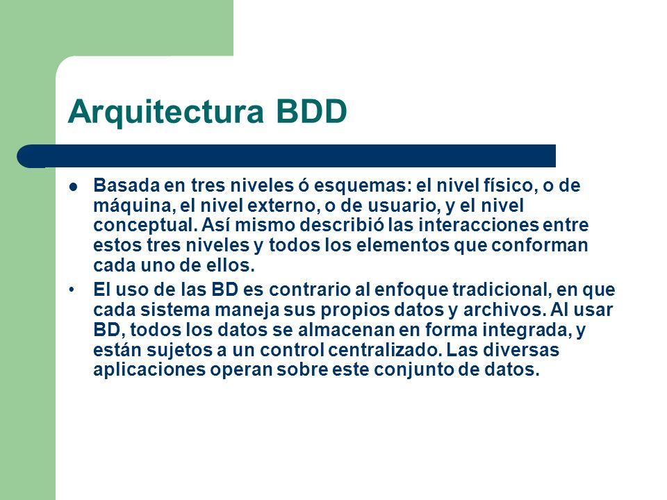 Arquitectura BDD Basada en tres niveles ó esquemas: el nivel físico, o de máquina, el nivel externo, o de usuario, y el nivel conceptual. Así mismo de