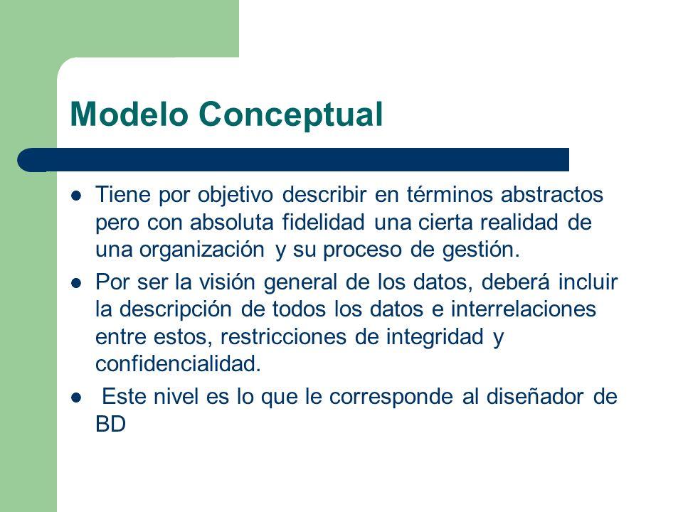 Modelo Conceptual Tiene por objetivo describir en términos abstractos pero con absoluta fidelidad una cierta realidad de una organización y su proceso