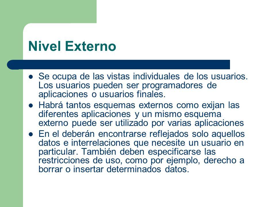 Nivel Externo Se ocupa de las vistas individuales de los usuarios. Los usuarios pueden ser programadores de aplicaciones o usuarios finales. Habrá tan