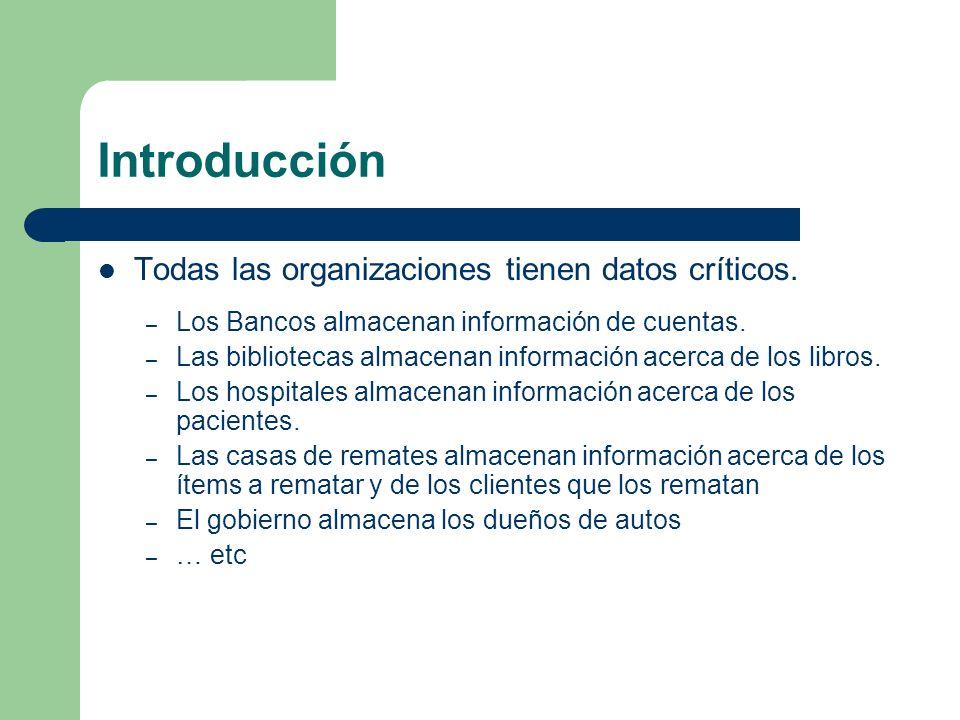 Introducción Todas las organizaciones tienen datos críticos. – Los Bancos almacenan información de cuentas. – Las bibliotecas almacenan información ac