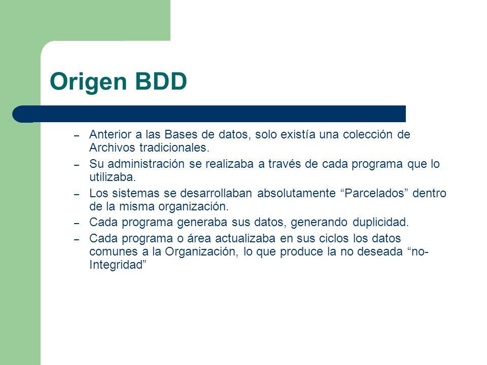 Origen BDD – Anterior a las Bases de datos, solo existía una colección de Archivos tradicionales. – Su administración se realizaba a través de cada pr