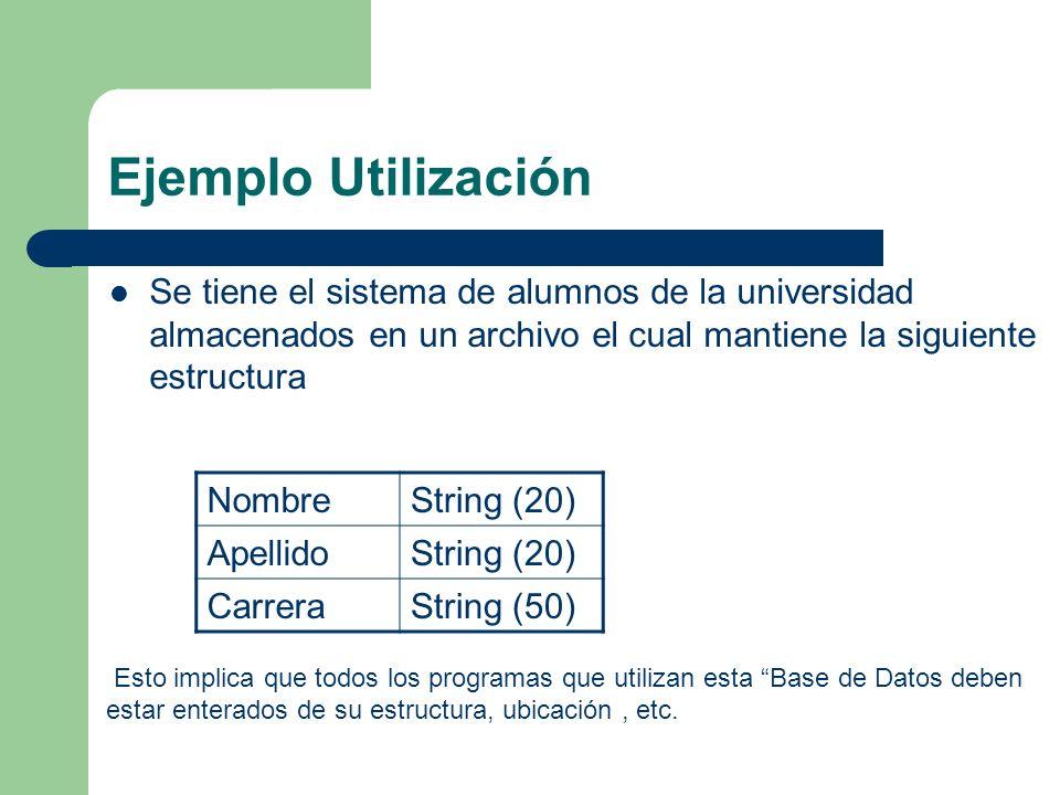 Ejemplo Utilización Se tiene el sistema de alumnos de la universidad almacenados en un archivo el cual mantiene la siguiente estructura NombreString (